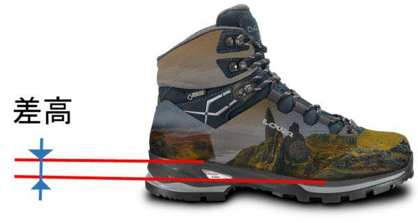 「【基礎編】義足と相性のいい靴って?靴選びに重要な5つのポイント!」