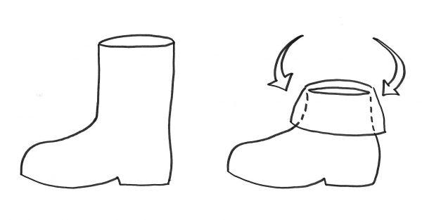 義足や装具で長靴を履くのに困ったことはありますか?